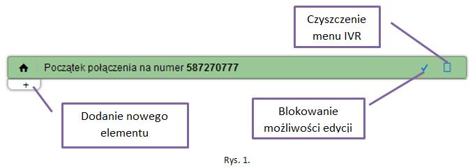 ivr_instrukcja_1
